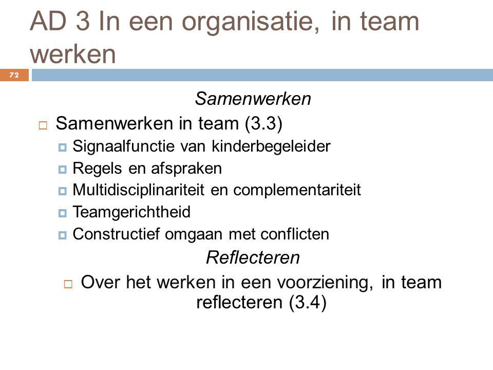 AD 3 In een organisatie, in team werken 72 Samenwerken  Samenwerken in team (3.3)  Signaalfunctie van kinderbegeleider  Regels en afspraken  Multi