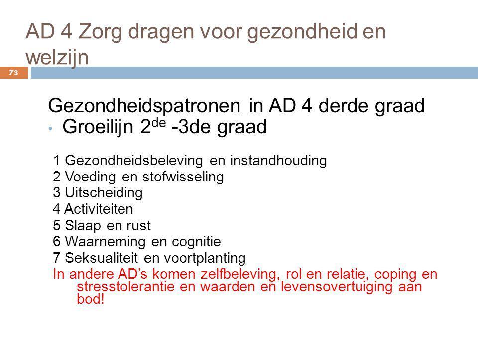 AD 4 Zorg dragen voor gezondheid en welzijn 73 Gezondheidspatronen in AD 4 derde graad Groeilijn 2 de -3de graad 1 Gezondheidsbeleving en instandhoudi
