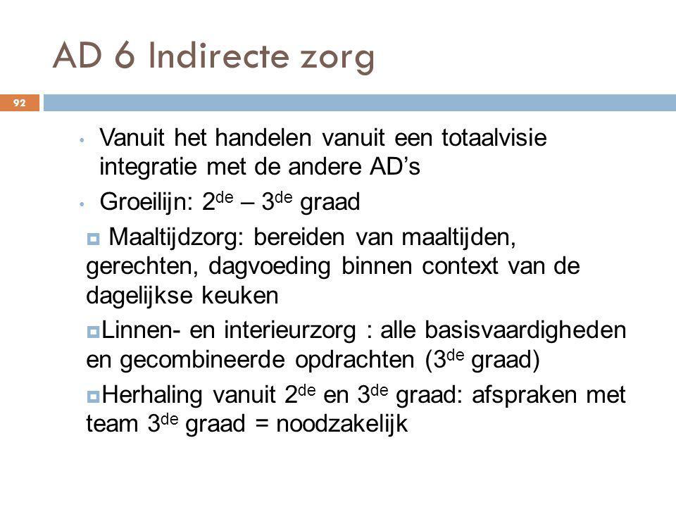 AD 6 Indirecte zorg 92 Vanuit het handelen vanuit een totaalvisie integratie met de andere AD's Groeilijn: 2 de – 3 de graad  Maaltijdzorg: bereiden
