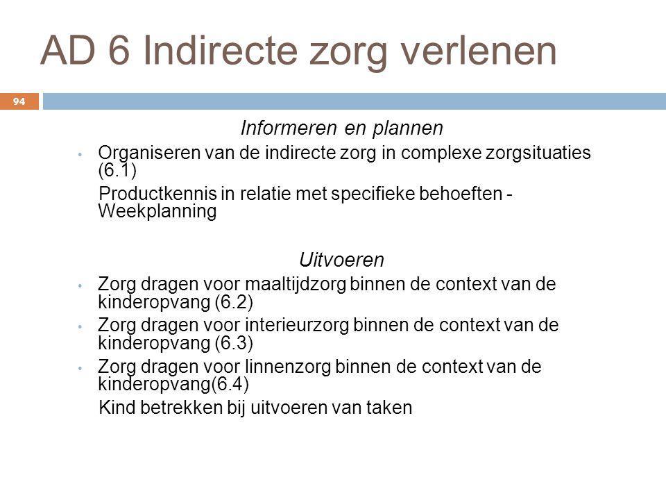 AD 6 Indirecte zorg verlenen 94 Informeren en plannen Organiseren van de indirecte zorg in complexe zorgsituaties (6.1) Productkennis in relatie met s