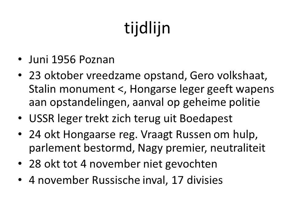 tijdlijn Juni 1956 Poznan 23 oktober vreedzame opstand, Gero volkshaat, Stalin monument <, Hongarse leger geeft wapens aan opstandelingen, aanval op g