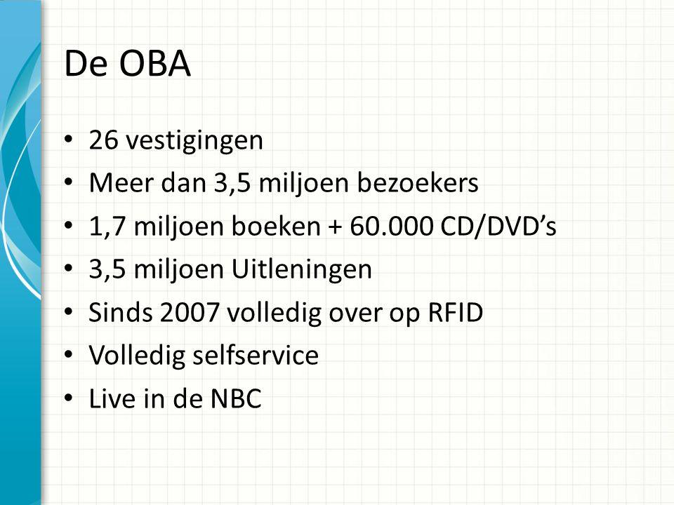 De OBA 26 vestigingen Meer dan 3,5 miljoen bezoekers 1,7 miljoen boeken + 60.000 CD/DVD's 3,5 miljoen Uitleningen Sinds 2007 volledig over op RFID Vol