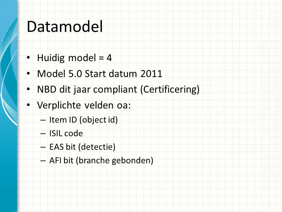 Datamodel Huidig model = 4 Model 5.0 Start datum 2011 NBD dit jaar compliant (Certificering) Verplichte velden oa: – Item ID (object id) – ISIL code –