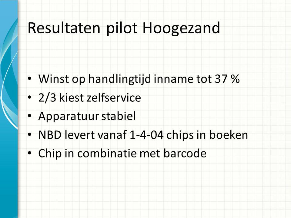 Resultaten pilot Hoogezand Winst op handlingtijd inname tot 37 % 2/3 kiest zelfservice Apparatuur stabiel NBD levert vanaf 1-4-04 chips in boeken Chip