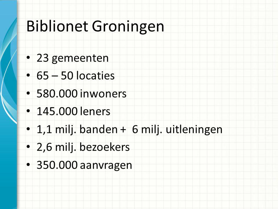 Biblionet Groningen 23 gemeenten 65 – 50 locaties 580.000 inwoners 145.000 leners 1,1 milj. banden + 6 milj. uitleningen 2,6 milj. bezoekers 350.000 a