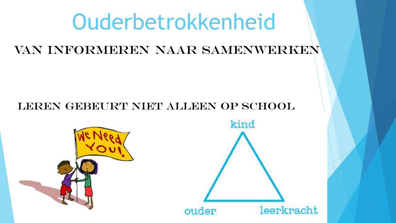 Bareelsite  Huiswerk: www.bareel.tabijn.nlwww.bareel.tabijn.nl - Aardrijkskunde, geschiedenis, natuur en techniek - Engels, werkstuk, presentaties en ZIP  Pestprotocol, gedragsprotocol, dyslexieprotocol, schoolgids