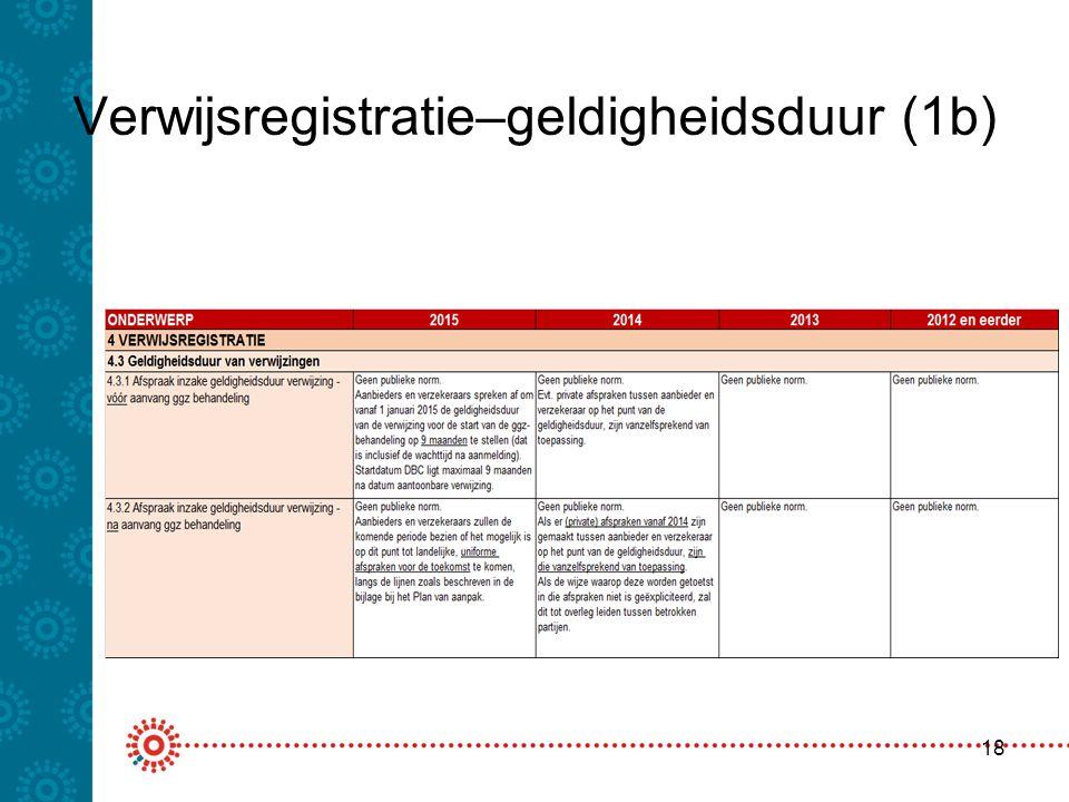 Verwijsregistratie–geldigheidsduur (1b) 18
