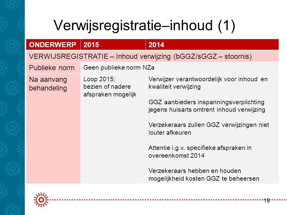 Verwijsregistratie–inhoud (1) 19 ONDERWERP20152014 VERWIJSREGISTRATIE – Inhoud verwijzing (bGGZ/sGGZ – stoornis) Publieke norm Geen publieke norm NZa