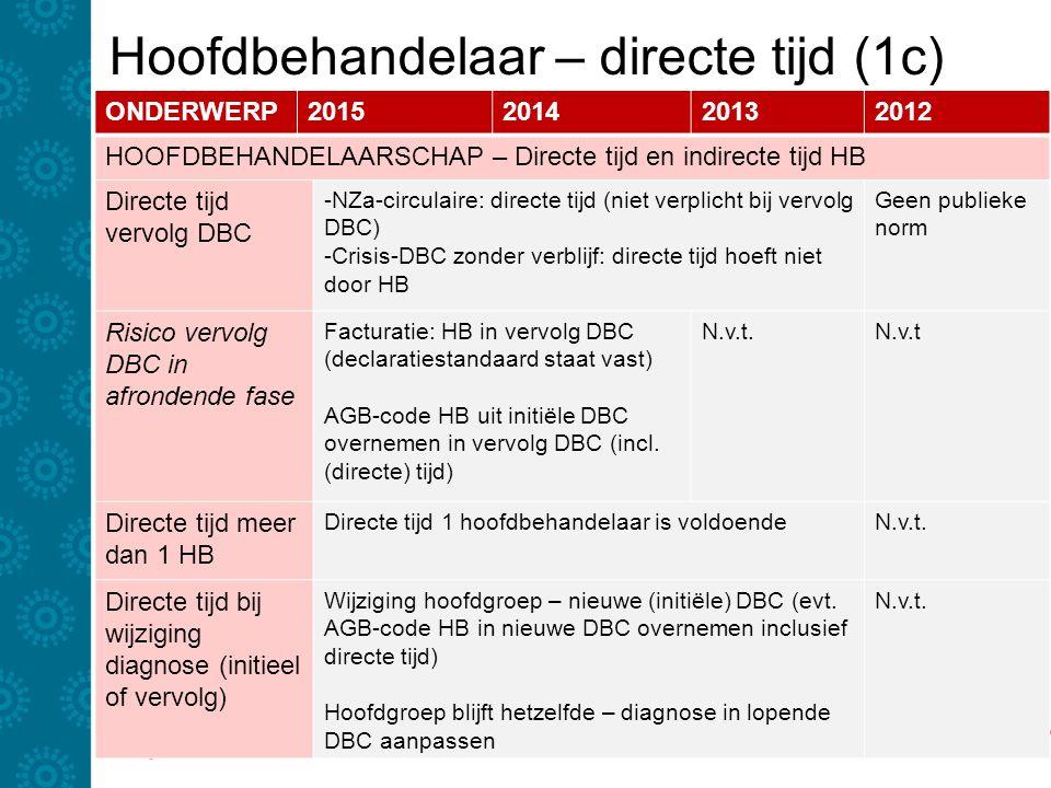 Hoofdbehandelaar – directe tijd (1c) 28 ONDERWERP2015201420132012 HOOFDBEHANDELAARSCHAP – Directe tijd en indirecte tijd HB Directe tijd vervolg DBC -
