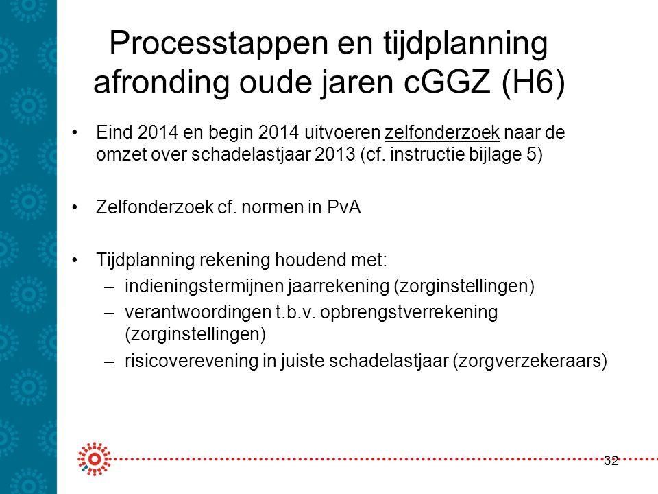 Processtappen en tijdplanning afronding oude jaren cGGZ (H6) Eind 2014 en begin 2014 uitvoeren zelfonderzoek naar de omzet over schadelastjaar 2013 (c
