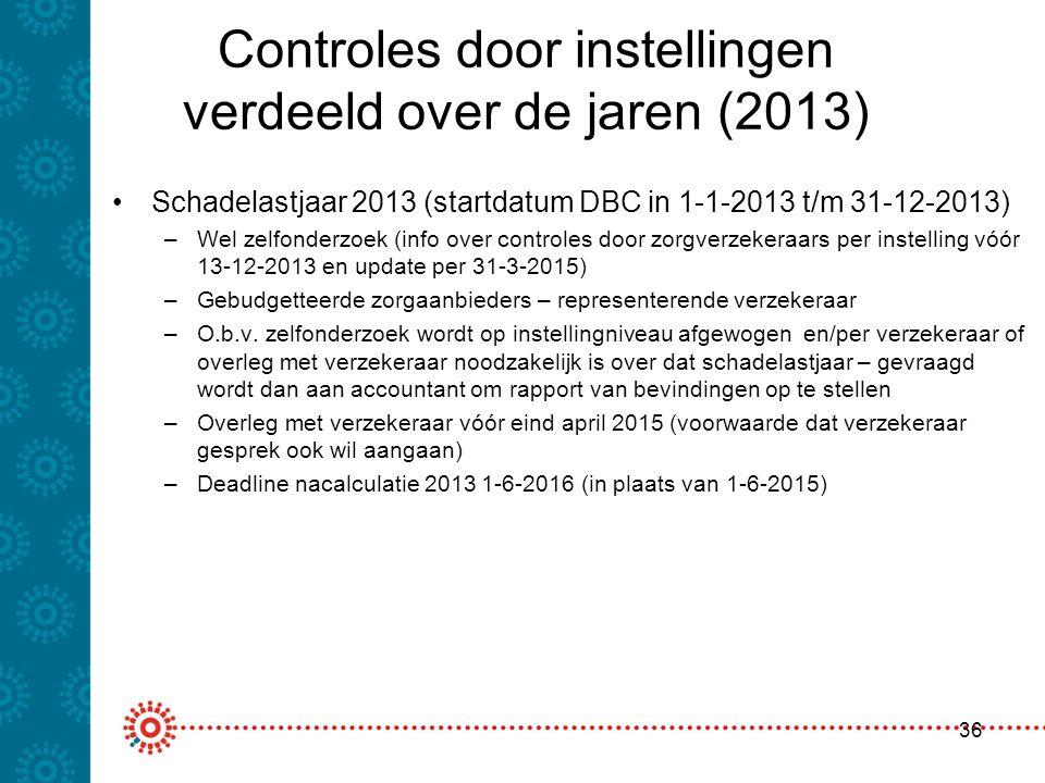 Controles door instellingen verdeeld over de jaren (2013) Schadelastjaar 2013 (startdatum DBC in 1-1-2013 t/m 31-12-2013) –Wel zelfonderzoek (info ove