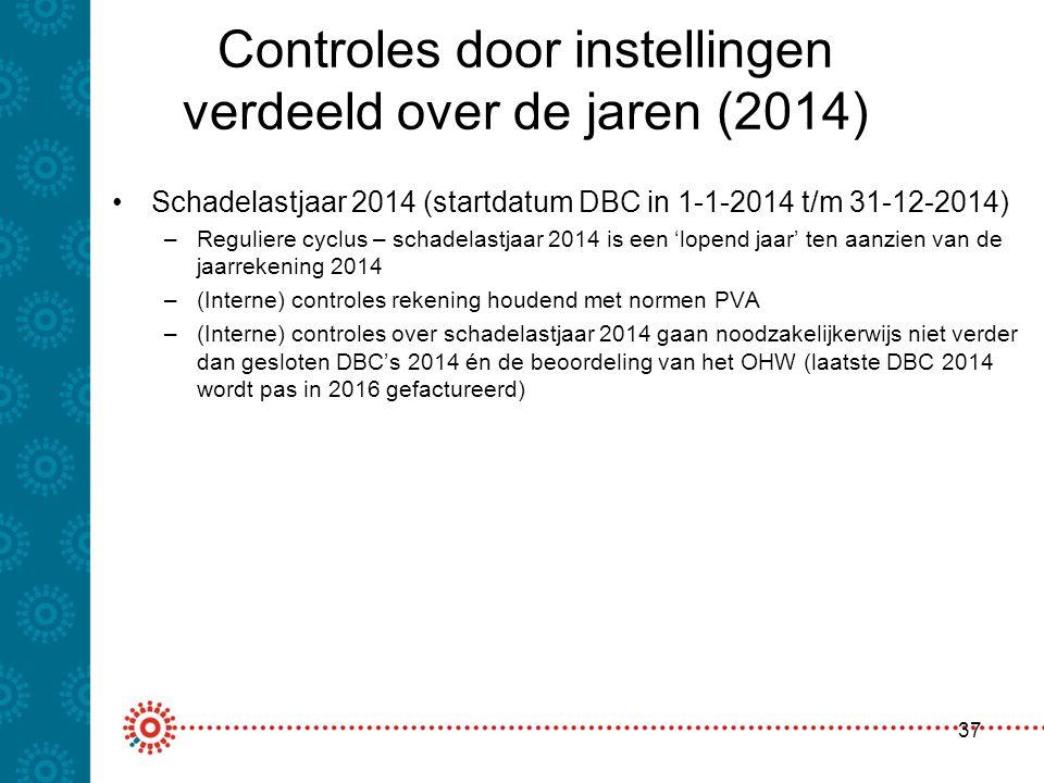 Controles door instellingen verdeeld over de jaren (2014) Schadelastjaar 2014 (startdatum DBC in 1-1-2014 t/m 31-12-2014) –Reguliere cyclus – schadela