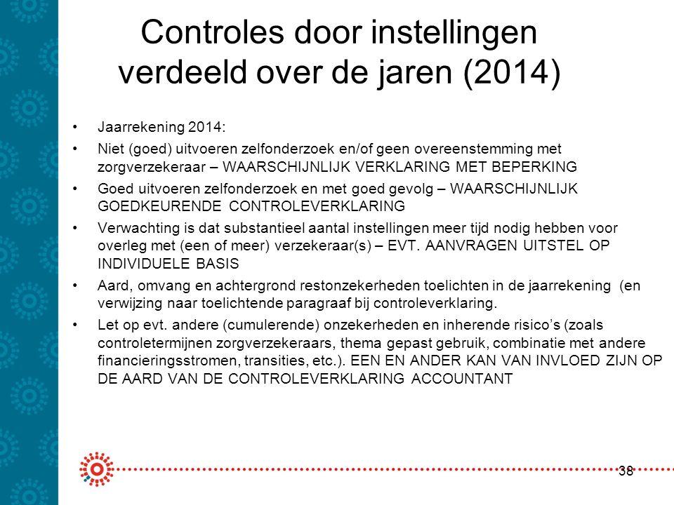 Controles door instellingen verdeeld over de jaren (2014) Jaarrekening 2014: Niet (goed) uitvoeren zelfonderzoek en/of geen overeenstemming met zorgve