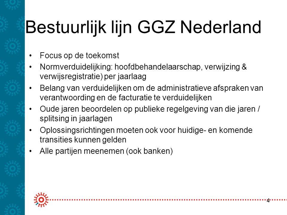Bestuurlijk lijn GGZ Nederland Focus op de toekomst Normverduidelijking: hoofdbehandelaarschap, verwijzing & verwijsregistratie) per jaarlaag Belang v