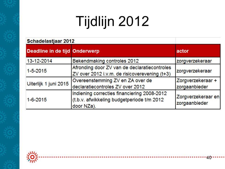Tijdlijn 2012 40