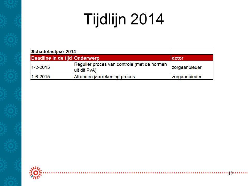 Tijdlijn 2014 42