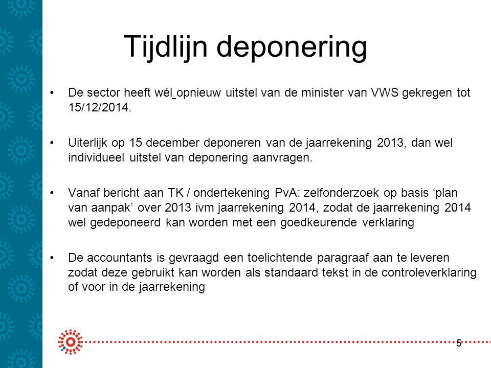 Tijdlijn deponering De sector heeft wél opnieuw uitstel van de minister van VWS gekregen tot 15/12/2014. Uiterlijk op 15 december deponeren van de jaa