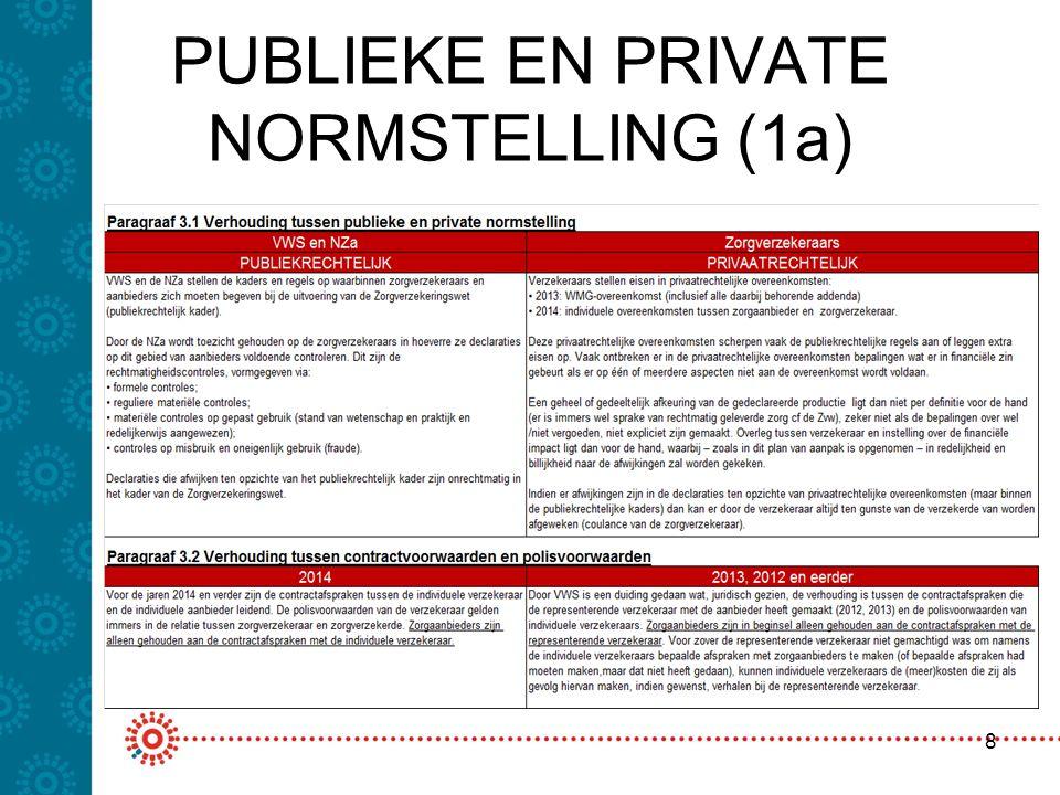 PUBLIEKE EN PRIVATE NORMSTELLING (1a) 8