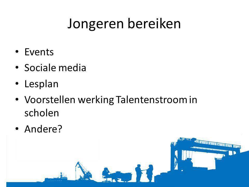 Jongeren bereiken Events Sociale media Lesplan Voorstellen werking Talentenstroom in scholen Andere?