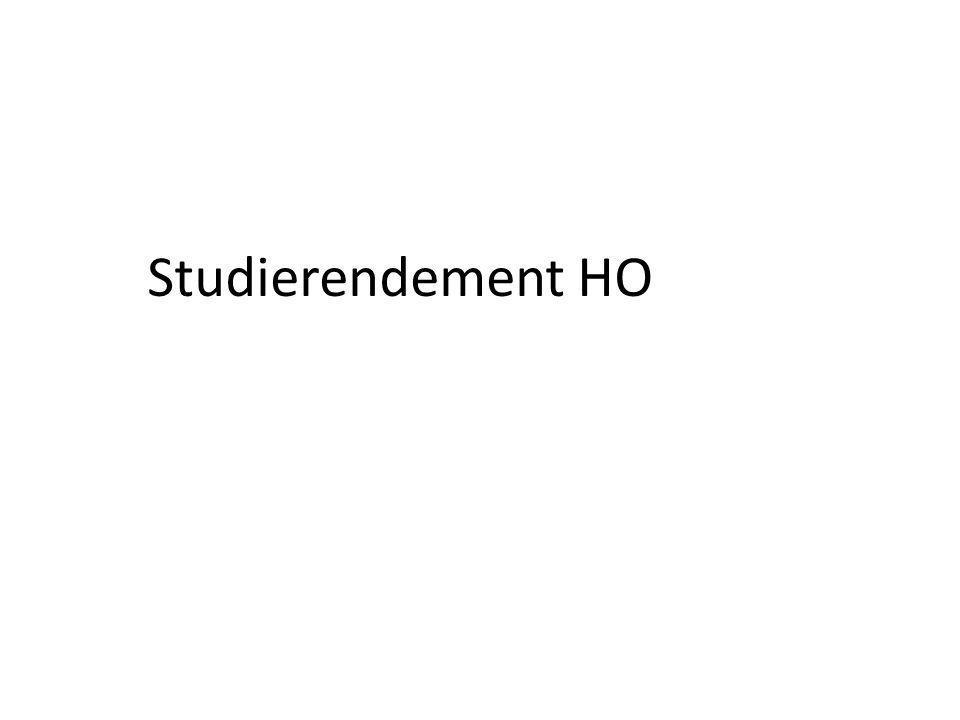 Studierendement HO