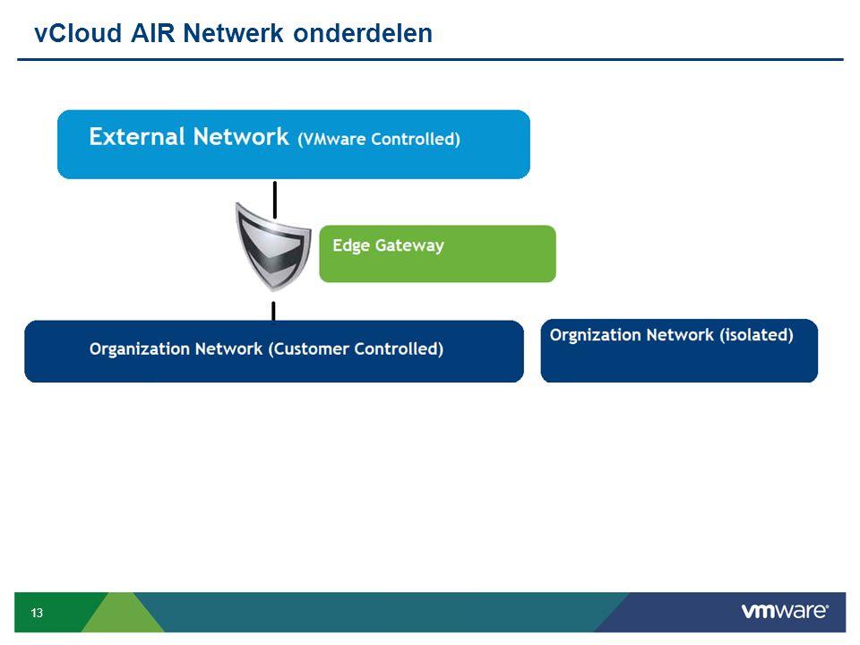 13 Confidential vCloud AIR Netwerk onderdelen