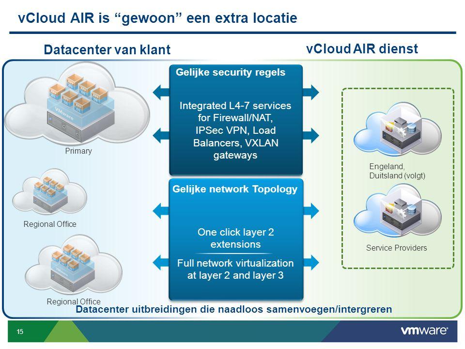 """15 Confidential vCloud AIR is """"gewoon"""" een extra locatie Engeland, Duitsland (volgt) Service Providers Gelijke network Topology Full network virtualiz"""