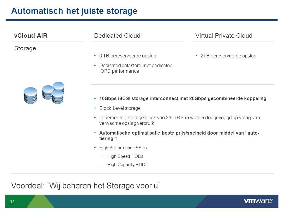 17 Confidential vCloud AIRDedicated CloudVirtual Private Cloud Storage 6 TB gereserveerde opslag Dedicated datastore met dedicated IOPS performance 2T
