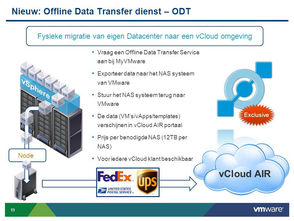 19 Confidential Nieuw: Offline Data Transfer dienst – ODT Vraag een Offline Data Transfer Service aan bij MyVMware Exporteer data naar het NAS systeem