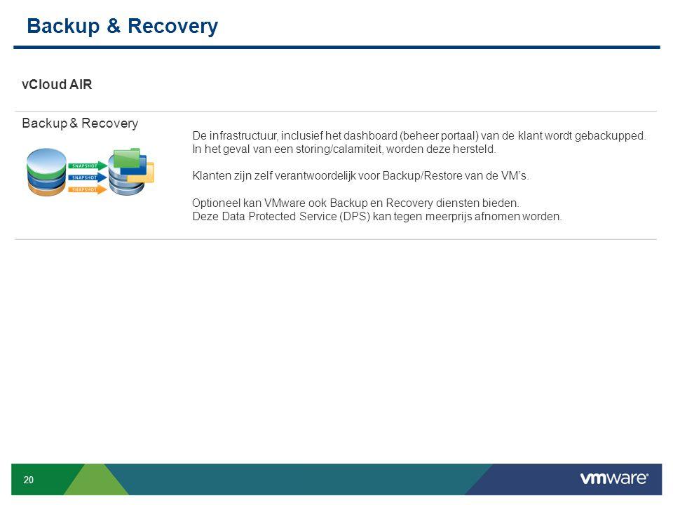 20 Confidential Backup & Recovery vCloud AIR Backup & Recovery De infrastructuur, inclusief het dashboard (beheer portaal) van de klant wordt gebackup