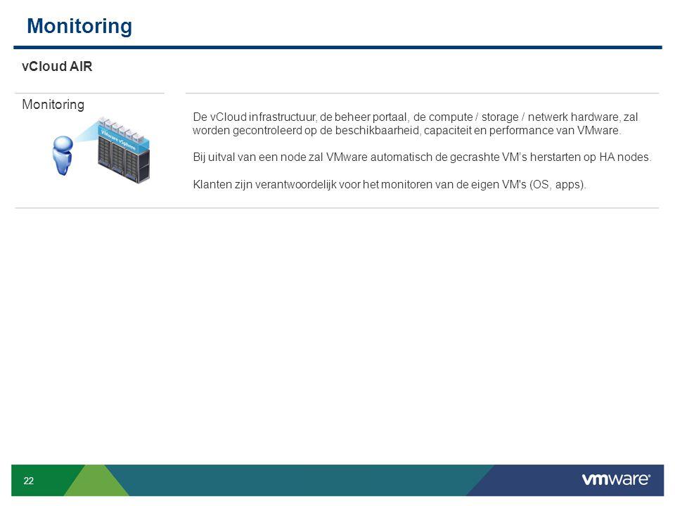 22 Confidential Monitoring vCloud AIR Monitoring De vCloud infrastructuur, de beheer portaal, de compute / storage / netwerk hardware, zal worden geco