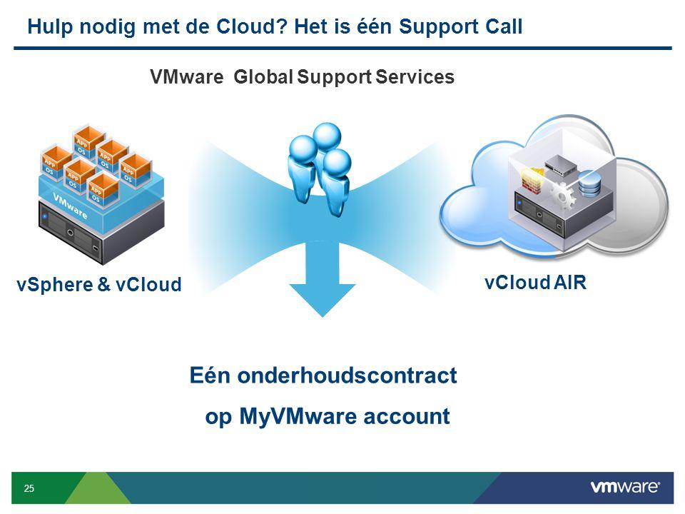25 Confidential Hulp nodig met de Cloud? Het is één Support Call VMware Global Support Services Eén onderhoudscontract op MyVMware account vSphere & v