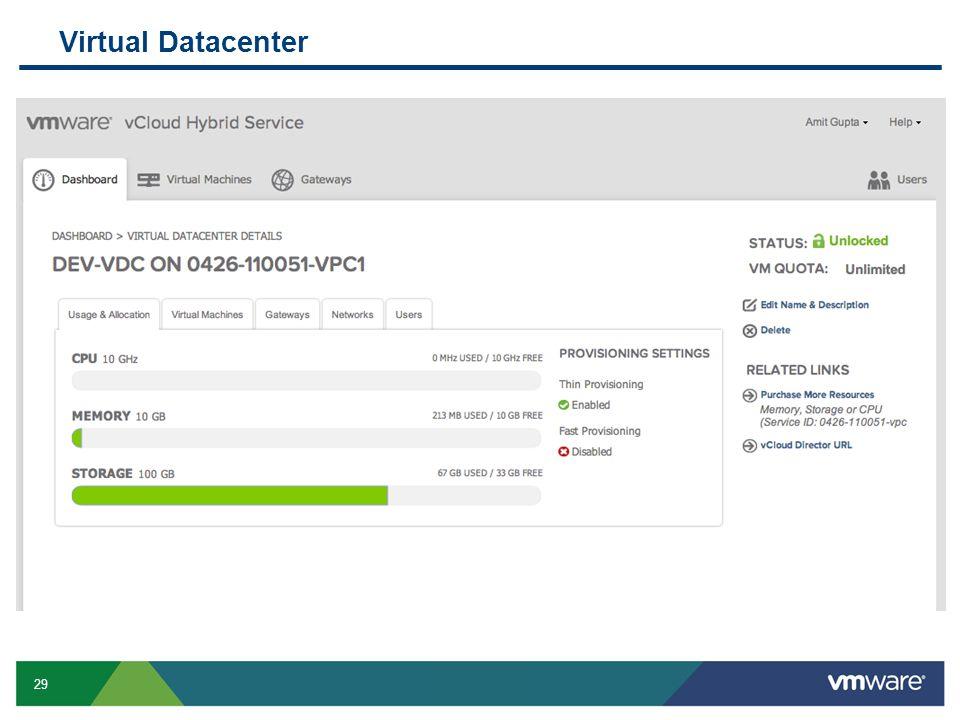 29 Confidential Virtual Datacenter