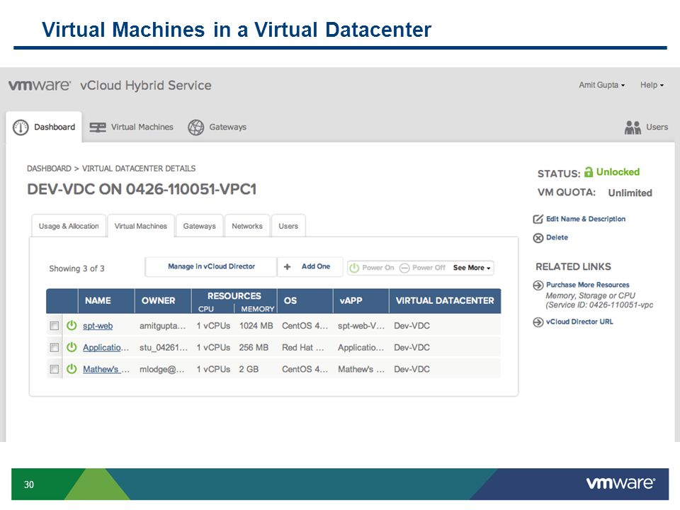 30 Confidential Virtual Machines in a Virtual Datacenter