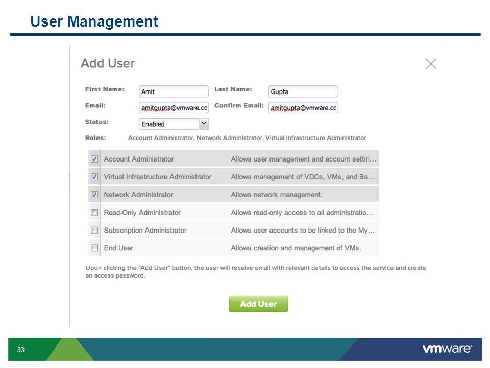33 Confidential User Management