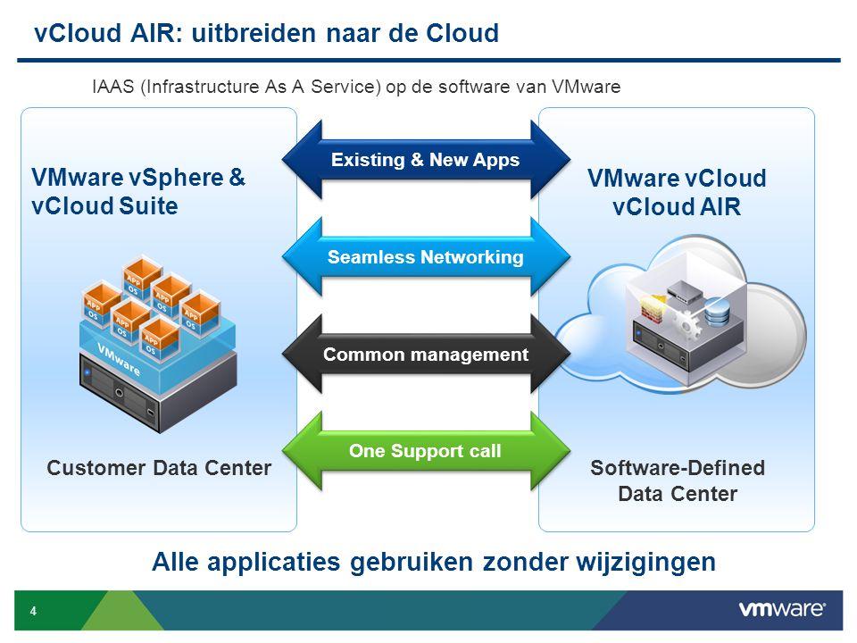 4 Confidential vCloud AIR: uitbreiden naar de Cloud VMware vCloud vCloud AIR Customer Data Center Alle applicaties gebruiken zonder wijzigingen Softwa
