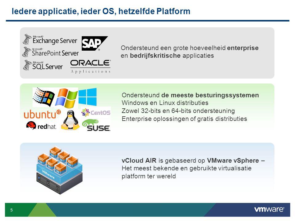 5 Confidential Iedere applicatie, ieder OS, hetzelfde Platform vCloud AIR is gebaseerd op VMware vSphere – Het meest bekende en gebruikte virtualisati