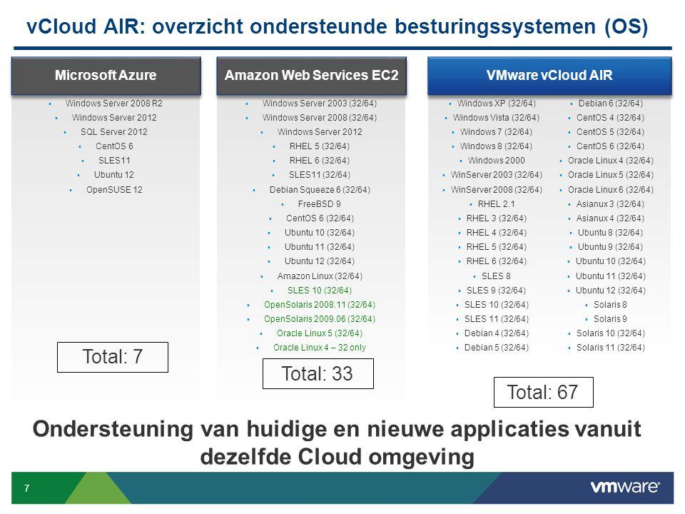7 Confidential vCloud AIR: overzicht ondersteunde besturingssystemen (OS)  Windows Server 2003 (32/64)  Windows Server 2008 (32/64)  Windows Server