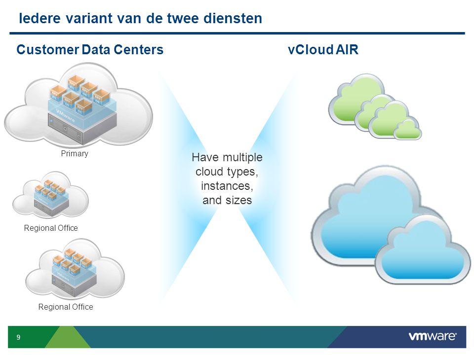 9 Confidential Iedere variant van de twee diensten Customer Data CentersvCloud AIR Primary Regional Office Have multiple cloud types, instances, and s
