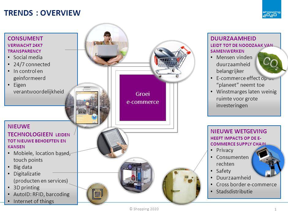 © Shopping 2020 1 TRENDS : OVERVIEW Groei e-commerce CONSUMENT VERWACHT 24X7 TRANSPARENCY Social media 24/7 connected In control en geinformeerd Eigen verantwoordelijkheid NIEUWE TECHNOLOGIEEN LEIDEN TOT NIEUWE BEHOEFTEN EN KANSEN Mobiele, location based, touch points Big data Digitalizatie (producten en services) 3D printing AutoID: RFID, barcoding Internet of things DUURZAAMHEID LEIDT TOT DE NOODZAAK VAN SAMENWERKEN Mensen vinden duurzaamheid belangrijker E-commerce effect op de planeet neemt toe Winstmarges laten weinig ruimte voor grote investeringen NIEUWE WETGEVING HEEFT IMPACTS OP DE E- COMMERCE SUPPLY CHAIN Privacy Consumenten rechten Safety Duurzaamheid Cross border e-commerce Stadsdistributie