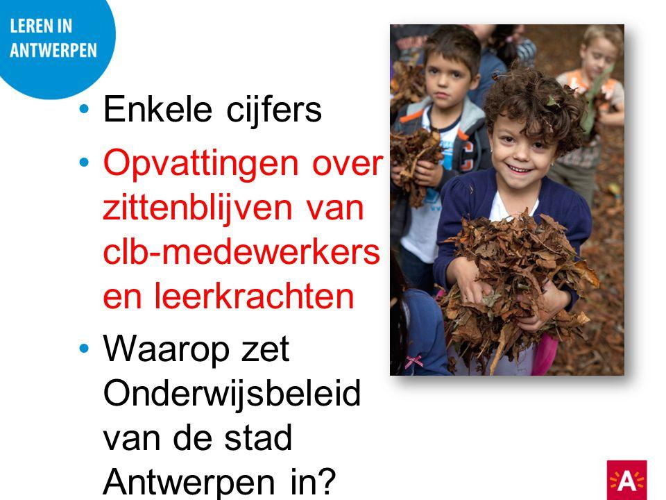 Enkele cijfers Opvattingen over zittenblijven van clb-medewerkers en leerkrachten Waarop zet Onderwijsbeleid van de stad Antwerpen in?