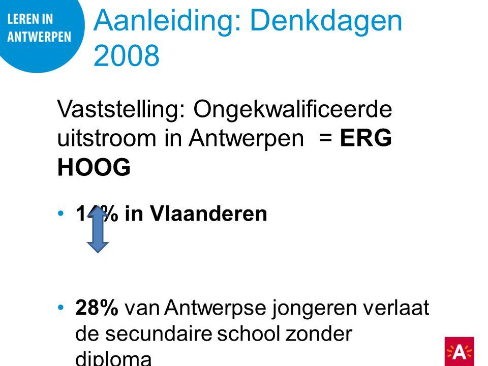 Aanleiding: Denkdagen 2008 Vaststelling: Ongekwalificeerde uitstroom in Antwerpen = ERG HOOG 14% in Vlaanderen 28% van Antwerpse jongeren verlaat de s