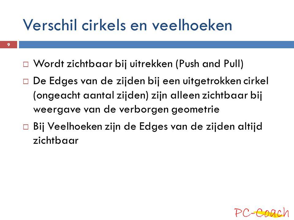 Verschil cirkels en veelhoeken  Wordt zichtbaar bij uitrekken (Push and Pull)  De Edges van de zijden bij een uitgetrokken cirkel (ongeacht aantal z