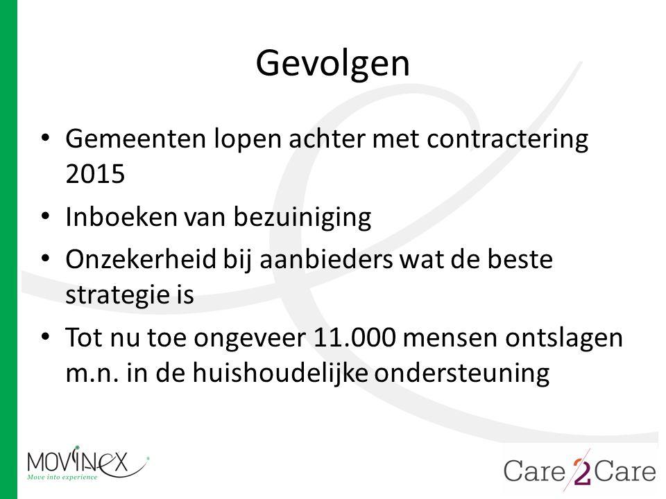Gevolgen Gemeenten lopen achter met contractering 2015 Inboeken van bezuiniging Onzekerheid bij aanbieders wat de beste strategie is Tot nu toe ongeve