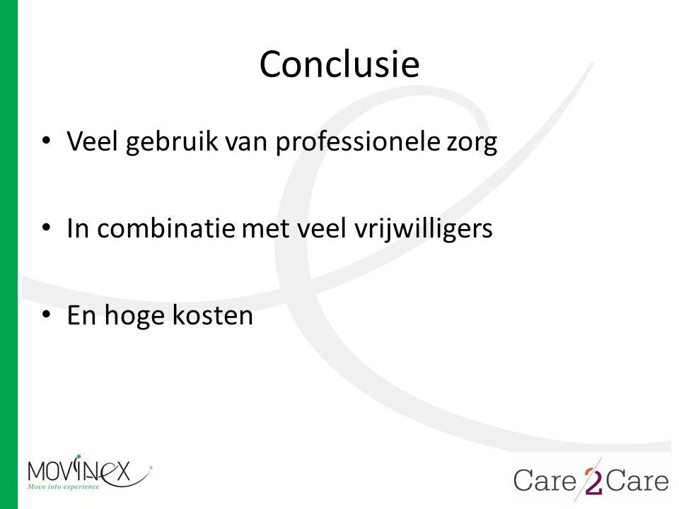 Conclusie Veel gebruik van professionele zorg In combinatie met veel vrijwilligers En hoge kosten