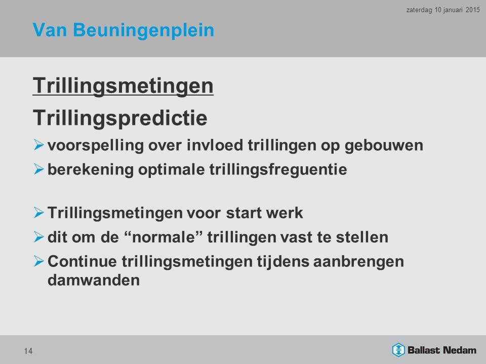 Van Beuningenplein Trillingsmetingen Trillingspredictie  voorspelling over invloed trillingen op gebouwen  berekening optimale trillingsfreguentie 