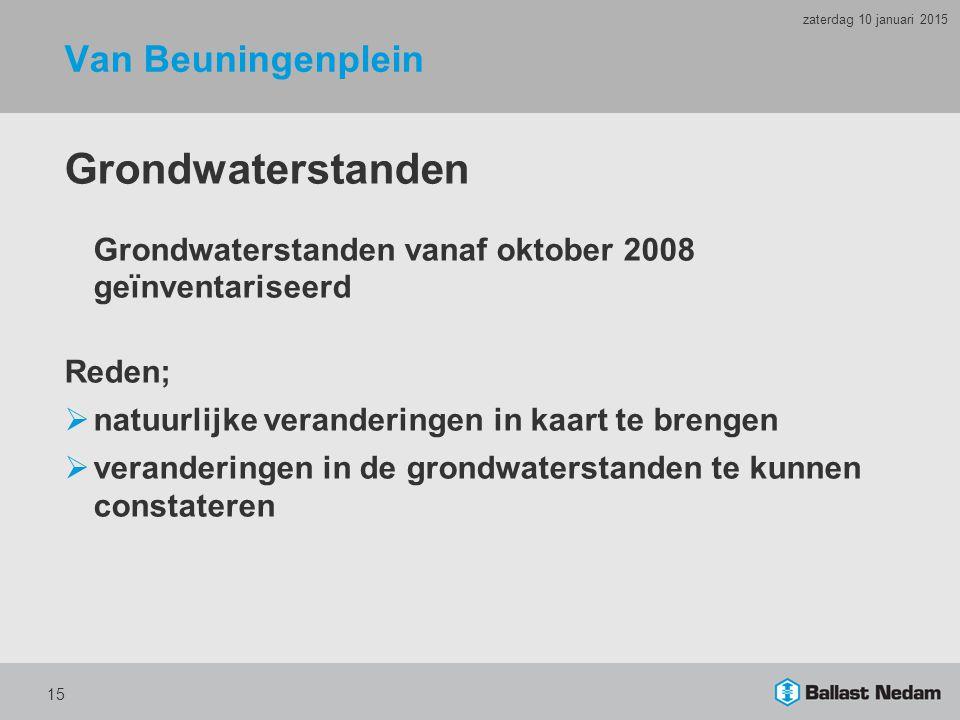 Van Beuningenplein Grondwaterstanden Grondwaterstanden vanaf oktober 2008 geïnventariseerd Reden;  natuurlijke veranderingen in kaart te brengen  veranderingen in de grondwaterstanden te kunnen constateren ; 15 zaterdag 10 januari 2015
