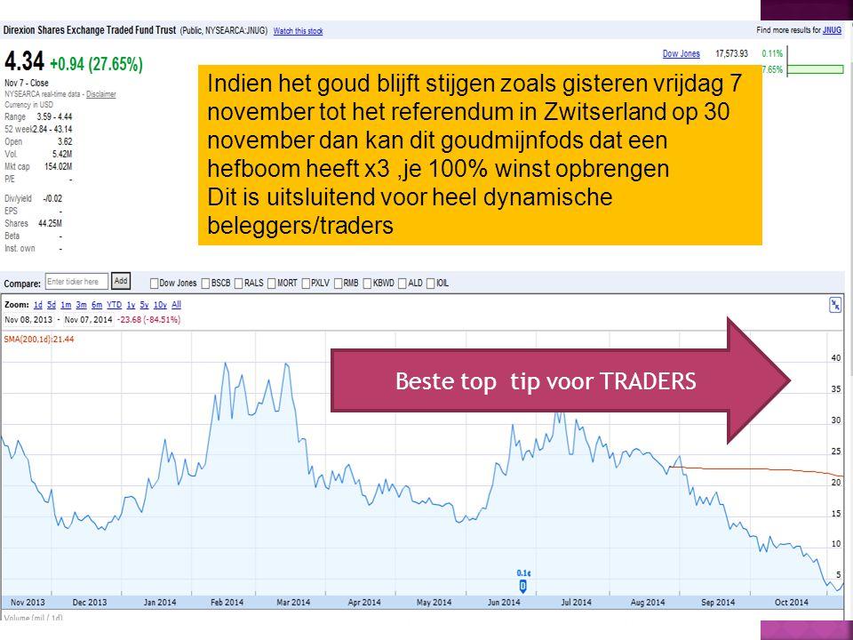 10/01/2015 10 Indien het goud blijft stijgen zoals gisteren vrijdag 7 november tot het referendum in Zwitserland op 30 november dan kan dit goudmijnfods dat een hefboom heeft x3,je 100% winst opbrengen Dit is uitsluitend voor heel dynamische beleggers/traders Beste top tip voor TRADERS