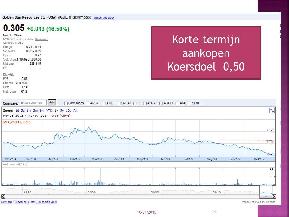 10/01/2015 11 Korte termijn aankopen Koersdoel 0,50