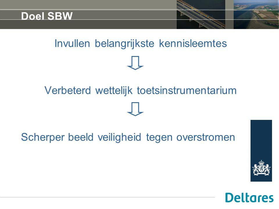 Doel SBW Invullen belangrijkste kennisleemtes Verbeterd wettelijk toetsinstrumentarium Scherper beeld veiligheid tegen overstromen