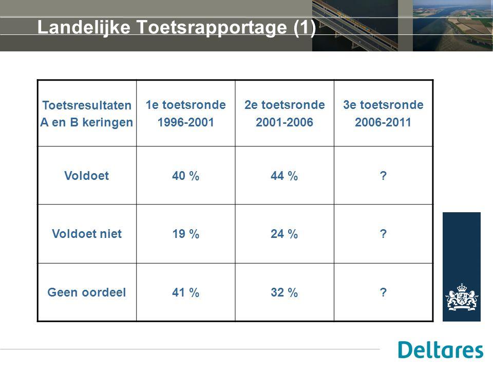 Landelijke Toetsrapportage (1) Toetsresultaten A en B keringen 1e toetsronde 1996-2001 2e toetsronde 2001-2006 3e toetsronde 2006-2011 Voldoet40 %44 %.